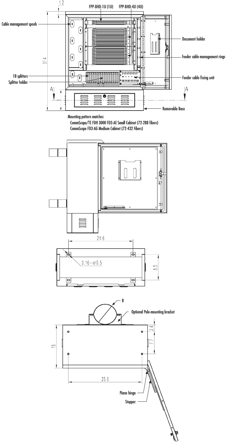 BladeHD Cabinet Dimensions