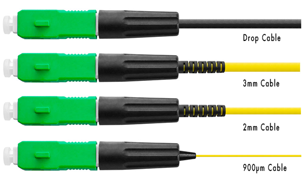Field Installable Connectors fit 3mm, 2mm, and 900µm